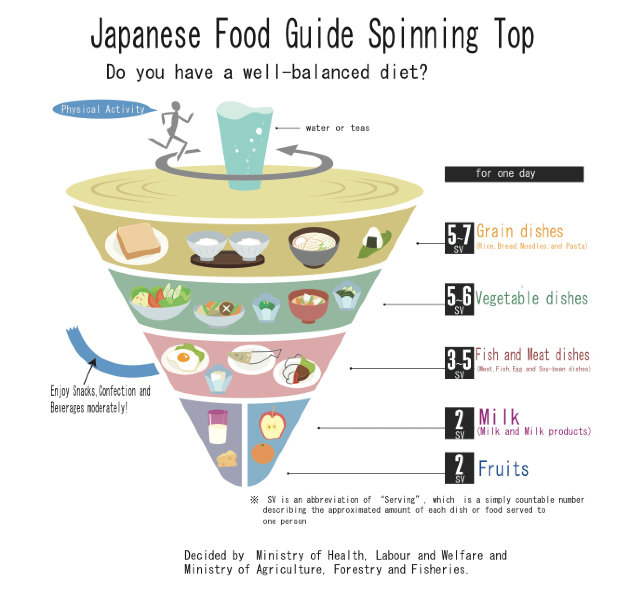 Chinese Food Calorie Guide